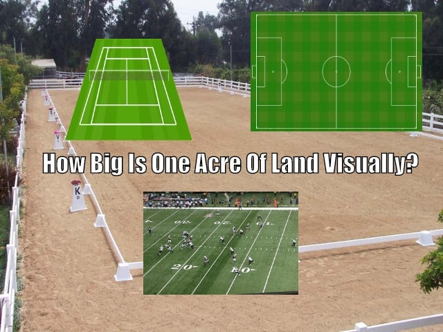 how big is one acre of land visually